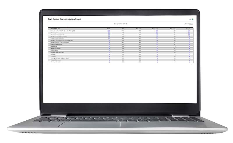 Laptop Corrective Action Report
